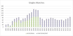 singles_matches_won_analysis