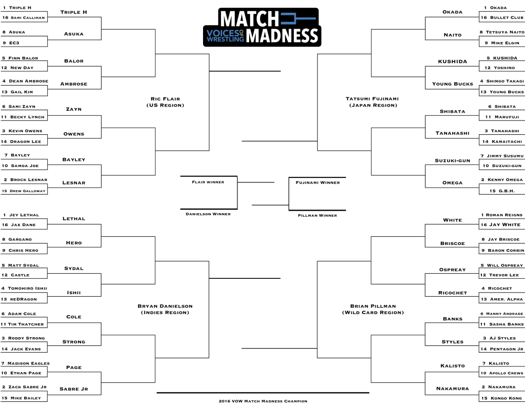 voicesofwrestling.com VOW Match Madness Round 2