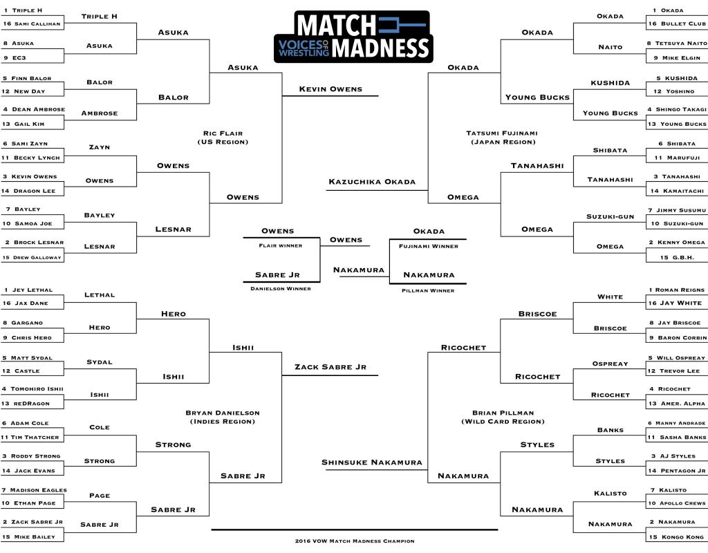voicesofwrestling.com match madness championship brackets