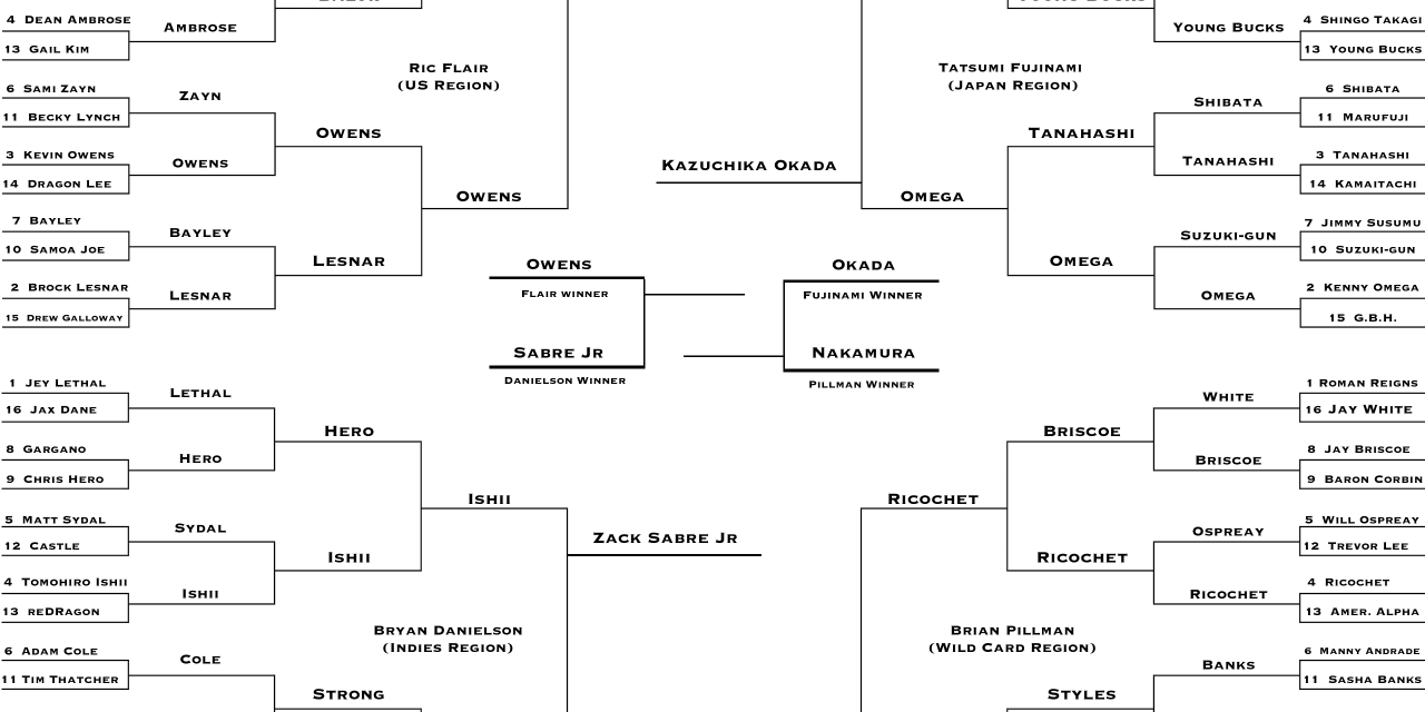 Match Madness – The Final Four!