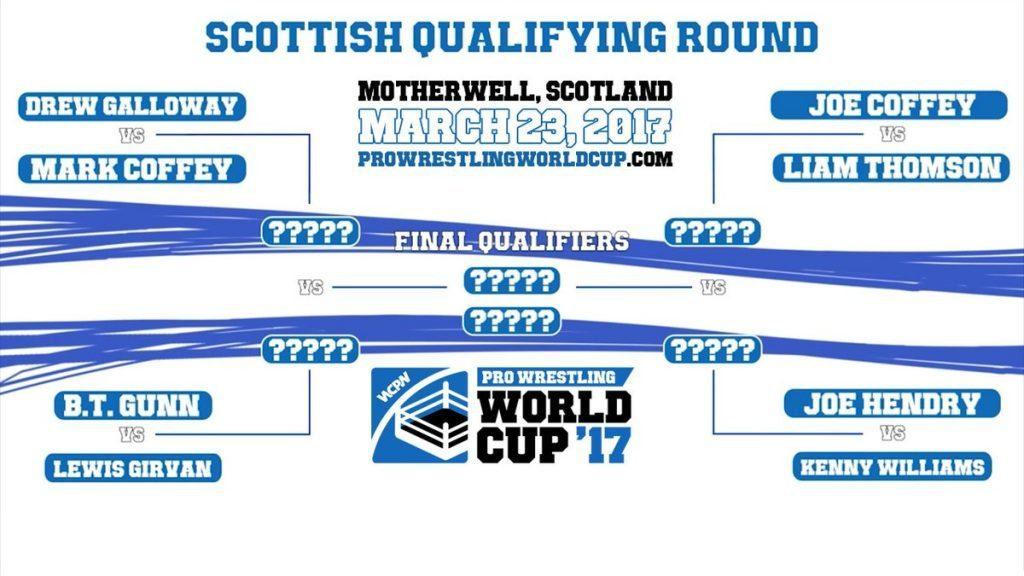 VoicesofWrestling.com - Pro Wrestling World Cup Scotland