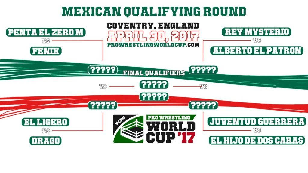 VoicesofWrestling.com - Pro Wrestling World Cup Mexico