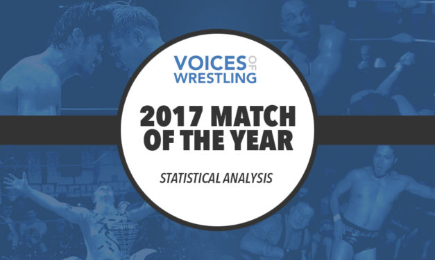 2017 Match of the Year: Statistical Analysis